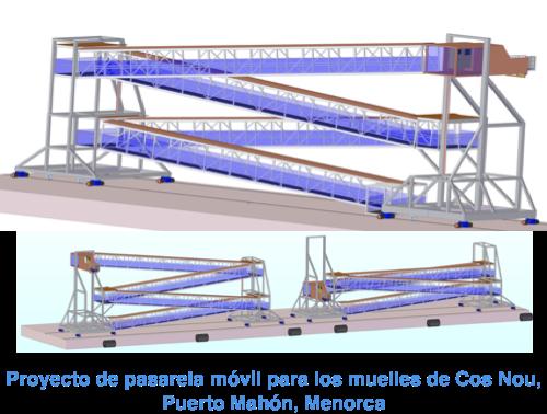 Proyecto pasarela movil
